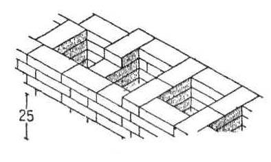 Конструктивные приёмы в архитектуре Китая и Японии. Прием кладки стен, применявшийся в Кантоне вплоть до XVIII в.