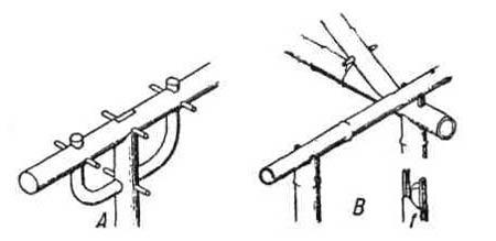 Конструктивные приёмы в архитектуре Китая и Японии. Конструкции из бамбука. Приемы увязки основных частей конструкции