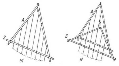 Конструктивные приёмы в архитектуре Китая и Японии. Конструкции из бамбука. Элементы конструкции крыш