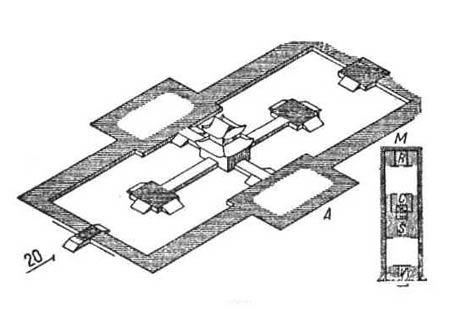 Архитектурные памятники Китая и Японии