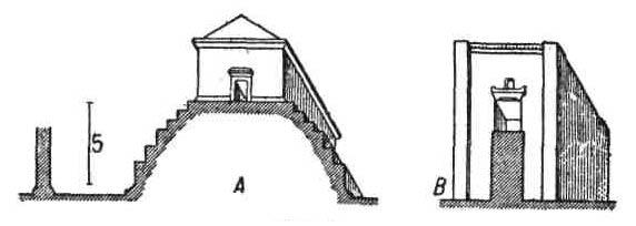 Архитектурные памятники Древней Персии. Царская дахма в Персеполе