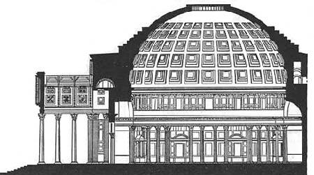 Пантеон, разрез