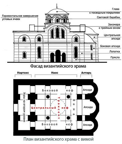 vizantiyskiy_hram1