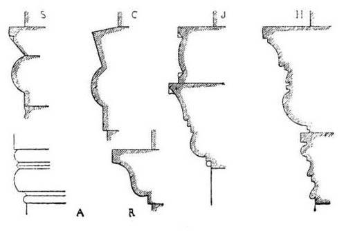 Формы в раннехристианской архитектуре. Обработка профилей карниза