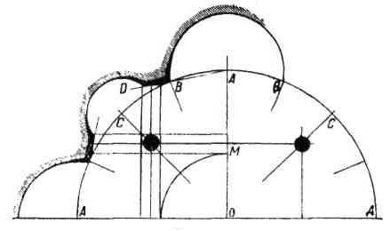 Формы в раннехристианской архитектуре. Пропорции  и  общий вид зданий. Церковь св. Апостолов в Афинах