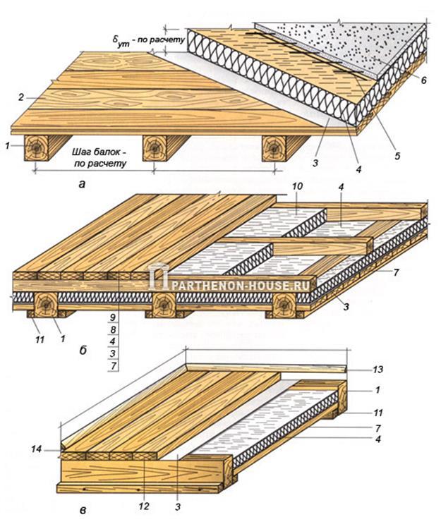 Теплый деревянный пол в доЧертёж станка для
