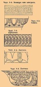 Ornament_types