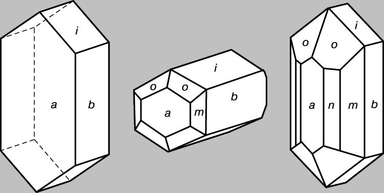Рис. 4. РАЗНЫЕ ФОРМЫ С РАЗНЫМИ ГРАНЯМИ может давать одна и та же структура, как у этих кристаллов хризоберилла.