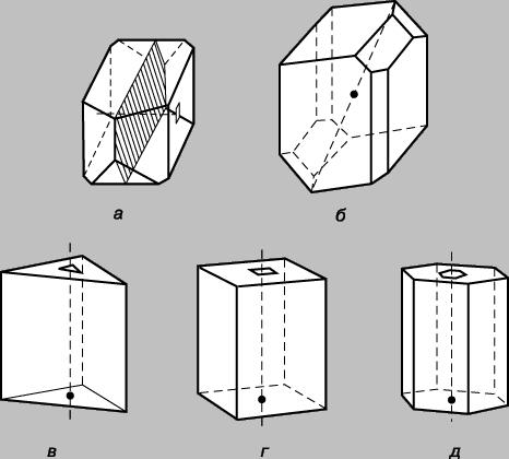 Рис. 5. СИММЕТРИЯ КРИСТАЛЛОВ. а - плоскость симметрии с осью симметрии 2-го порядка; б - центр симметрии; в-д - оси симметрии 3-го, 4-го и 6-го порядков соответственно.