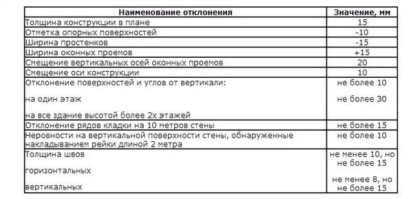 Кирпич_17