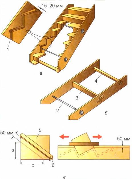 Как сделать деревянные ступеньки лестницы