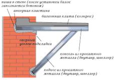 Причины разрушения балконных плит и козырьков.