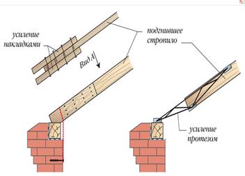 эксплуатация ремонт усиление деревянных конструкций