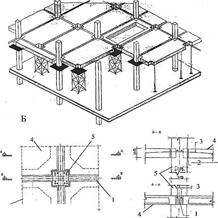 колонн и плит перекрытий
