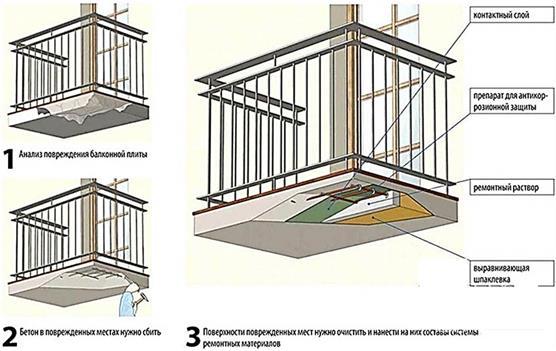 Ремонт индукционной плиты hotpoint ariston