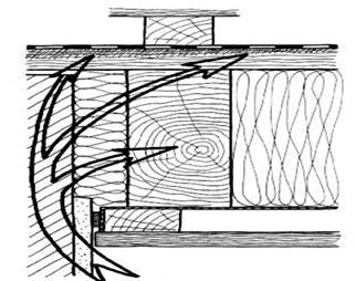 Покрытия шумоизоляция пробковые