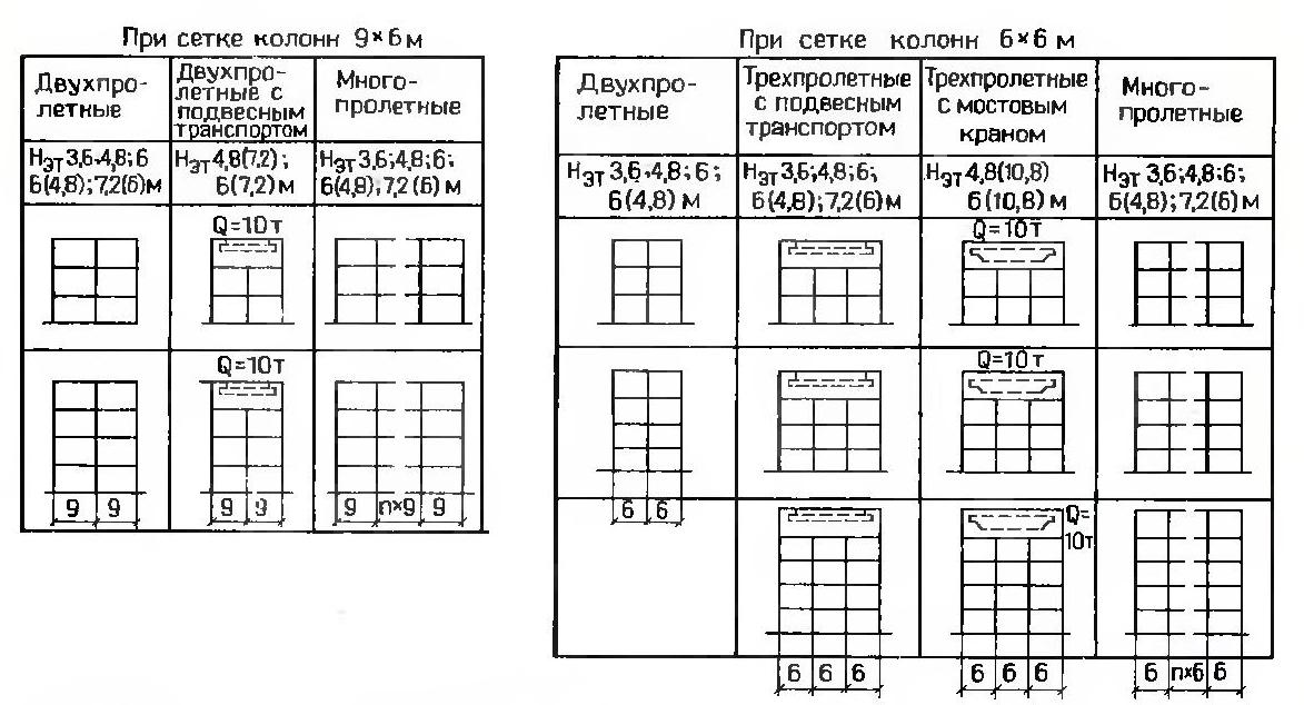 Объемно-планировочные схемы зданий