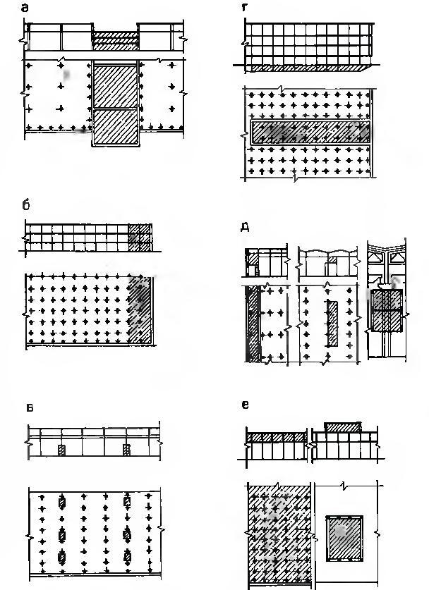 Рабочий по комплексному обслуживанию и ремонту зданий и сооружений беларусь