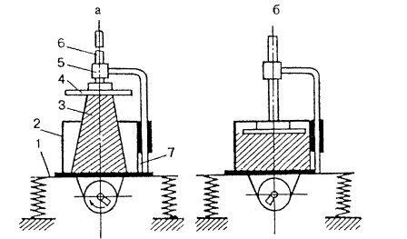 Определение жесткости бетонной смеси металлокаркаса бетон